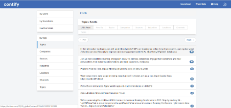 Newsletter click data for stories in a topic