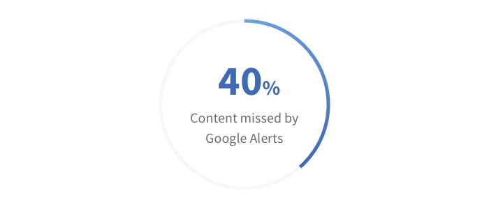 Content Missed By Google Alerts