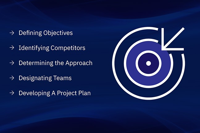 Goals Of Competitive Intelligence