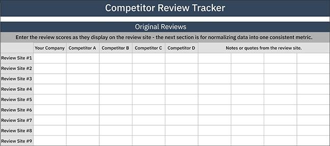 Review Tracker Matrix