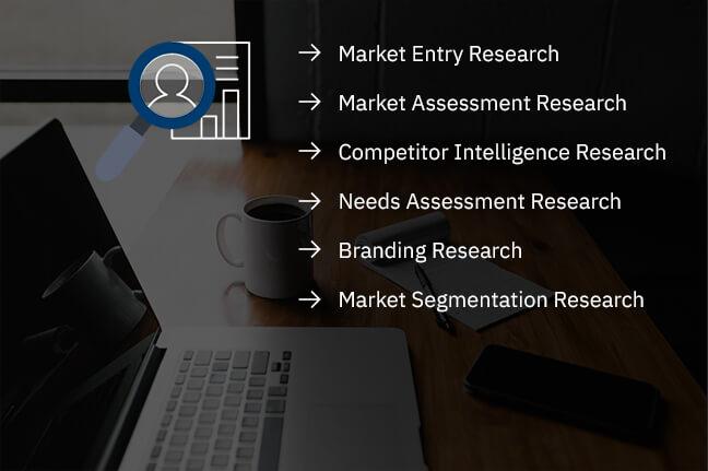 6 Essential Marketing Intelligence Techniques