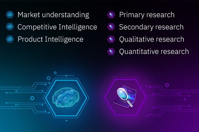 Types Of Market Intelligence And Market Research
