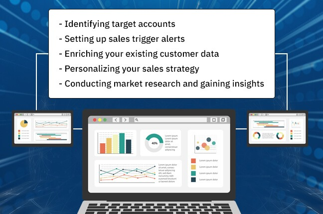 How Can A Sales Intelligence Software Help Your Organization