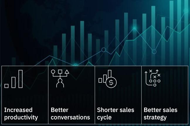 Sales Intelligence Benefits